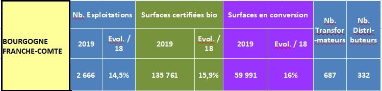 bio-agr-BFC-2019